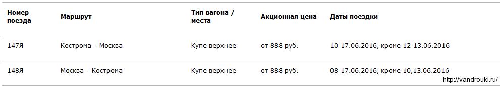 мск-кострома