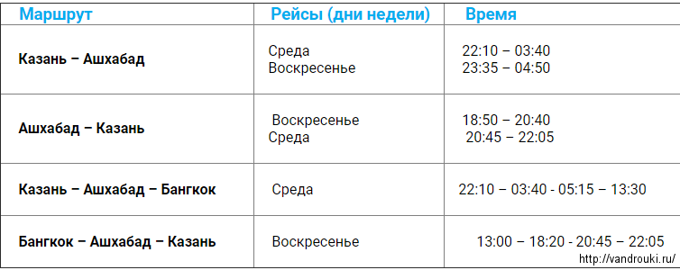 москва ашхабад расписание самолетов Овна Скорпиона