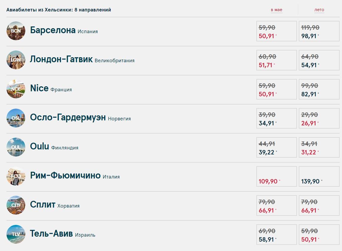 Лучший лоукост Европы начал распродажу: полеты по Европе со скидкой! - Screenshot_44