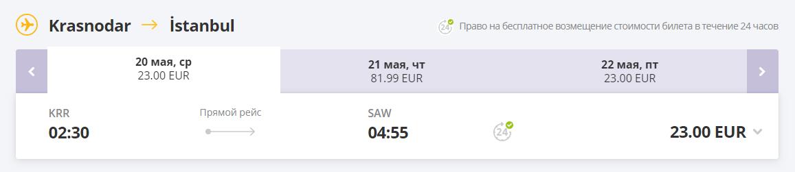 Распродажа Pegasus: прямые рейсы из России в Турцию от 780 рублей!